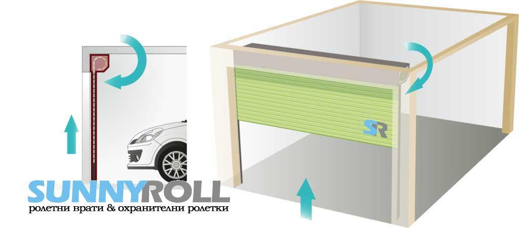 гаражни ролетни врати